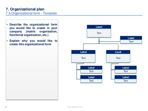 business plan format and structure business plan template created by former deloitte