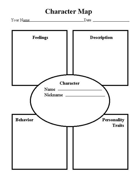 printable graphic organizer character map characters setting graphic organizer printables