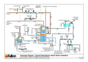 water steam boiler wiring diagrams motorcycle wire harness images