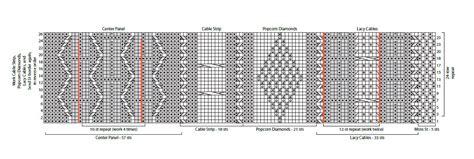 Aran Patchwork Blanket Knitting Pattern Blankets