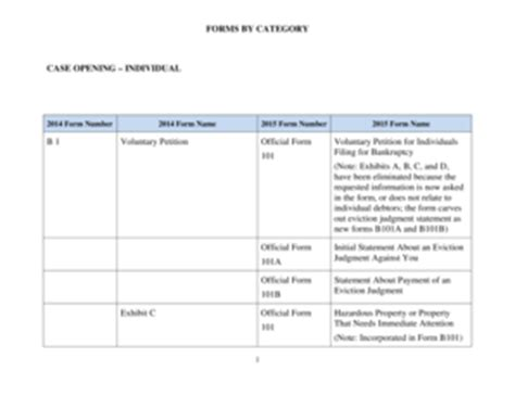 Section 541 Of The Bankruptcy Code by Comparison Chart Template Forms Fillable Printable