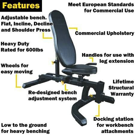 powertec workbench utility bench powertec fitness utility bench flat incline decline wb ub16 p ub buy fitness online