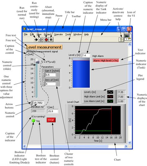 Labview Based Projects Readydaq introduction to labview and its usage for laboratory