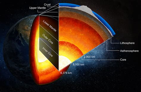 section of earth cross section of earth emdixon roche