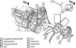 chevy carburetor 350 engine diagram autos post
