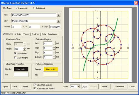pattern wood corel draw download oberon function plotter v1 5 for coreldraw corel designer