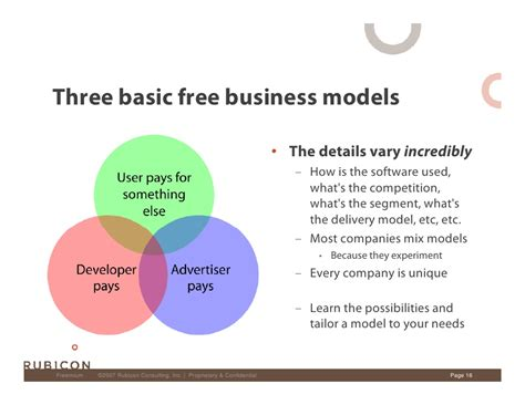 freemium business model template basic business model pictures to pin on pinsdaddy