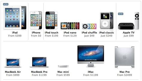 all products survey apple products now in half of all us homes digital trends