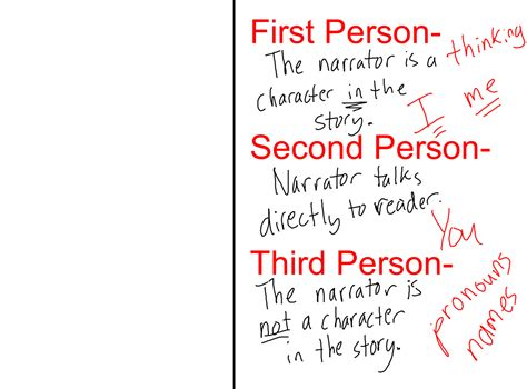 Second Person Essay by Second Person Is The Most Engaging Narrative Mode Because It S The Most Personal Supertasker