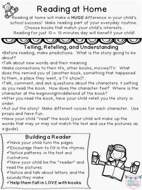 Parent Letter For Reading At Home At Home Reading Parent Note Includes Reading And Comprehension Strategies Strategies To Help