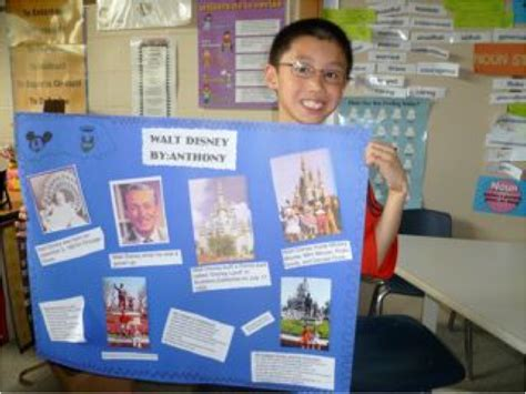 biography ideas for 3rd graders biography project mrs ritter s 3rd grade