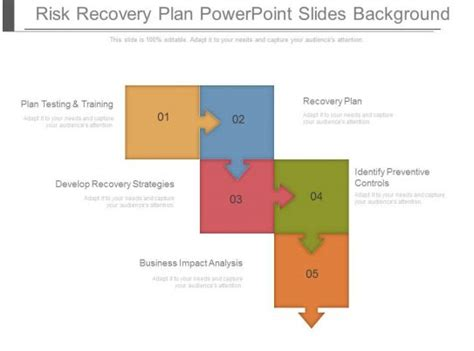 risk recovery plan powerpoint  background powerpoint  templates