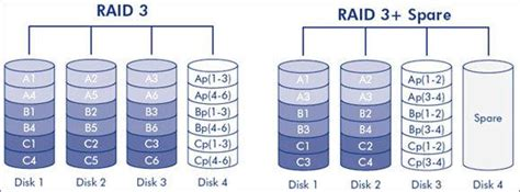 best raid drives raid drive data recovery
