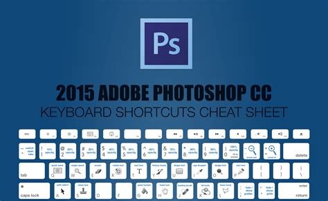 adobe photoshop cc for dummies for dummies computer tech books 2015 adobe photoshop keyboard shortcuts sheet