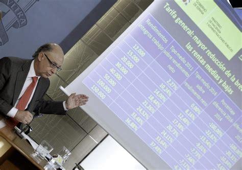 deduccion fiscal empresa de arrendamiento reforma laboral montoro se plantea eliminar la deducci 243 n