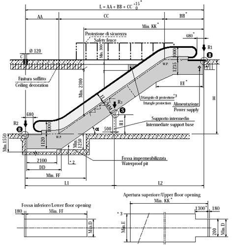 design criteria and principles for lifts and escalators escalator design standards the best design 2017