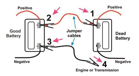 how to use jumper cables diagram jump starting a motorcycle quarto drives