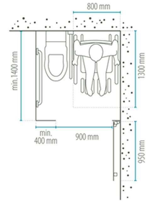 surface minimum bureau normes equipement
