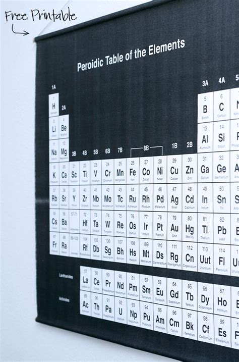 printable periodic table for classroom 1000 images about periodic table of elements on pinterest