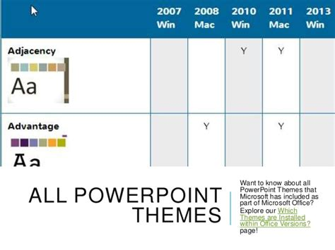 retrospect theme powerpoint free download integral theme in powerpoint