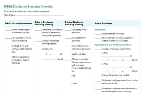 Ideal Discharge Planning Checklist Caregiver Checklists Tips Pinterest Hospitals Discharge Planning Checklist Template
