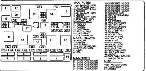2008 pontiac grand prix fuse box diagram 40 wiring