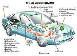 Aufbau Auto by Motor Aufbau Auto Impremedia Net