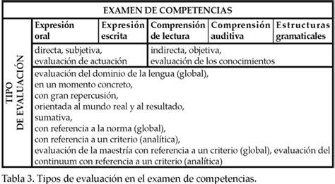 resultados de la evaluacion segunda escala resultados de la evaluacion de ascenso a la segunda escala