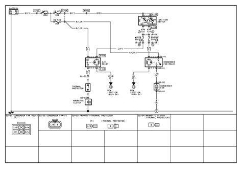 condenser fan wiring diagram repair guides heating ventilation air conditioning 2001 condenser fan autozone