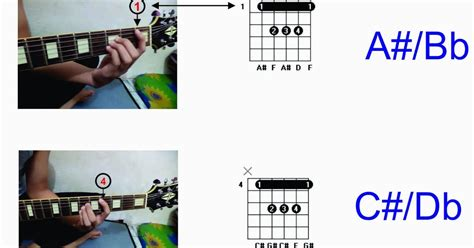 belajar kunci gitar kres belajar chord chord kres mol untuk pemula