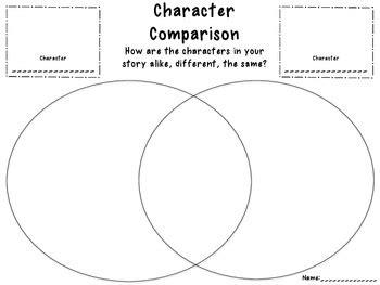 venn diagram characters character comparison venn diagram common
