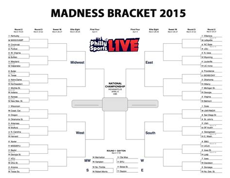 march madness 2014 bracket full ncaa tournament bracket printable march madness bracket print mens ncaa tourney