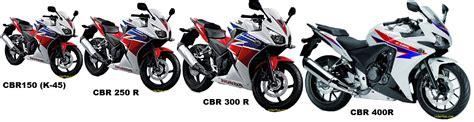 Knalpot Racing For New Cbr 250r 1 harga cbr 250 lokal harga 11