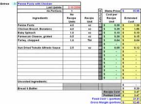 Food Costing Sheet by Restaurant Inventory Recipe Costing Menu Profitability