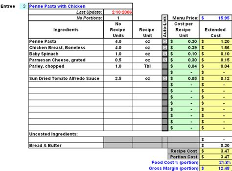 food cost spreadsheet template restaurant inventory recipe costing menu profitability