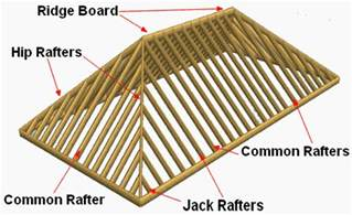 what is a hip roof hipped roof roofing layer angles and roof vapor isolation