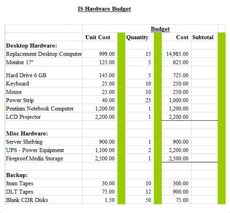It Budget Spreadsheet by It Budget Template 5 Free Sles Exles Format