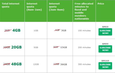 maxis home wireless plans malaysianwireless