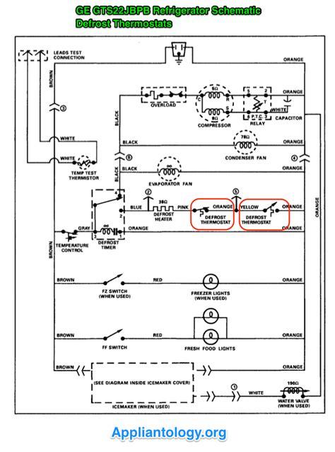 Ge Gts22jbpb Refrigerator Schematic The Appliantology
