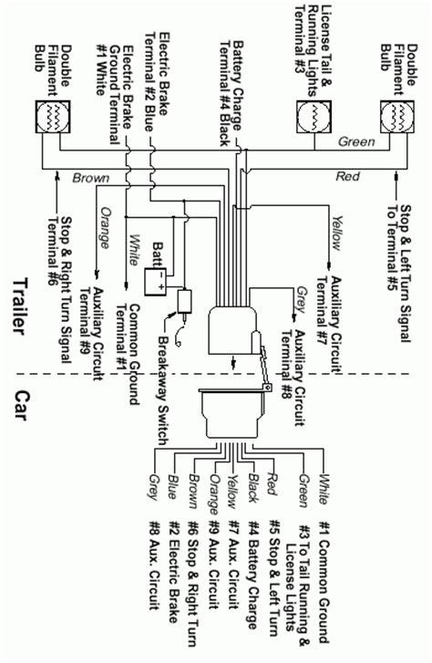 2003 f250 trailer wiring diagram wiring diagram with