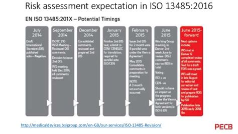 iso section pecb webinar hands on medical devices risk assessment