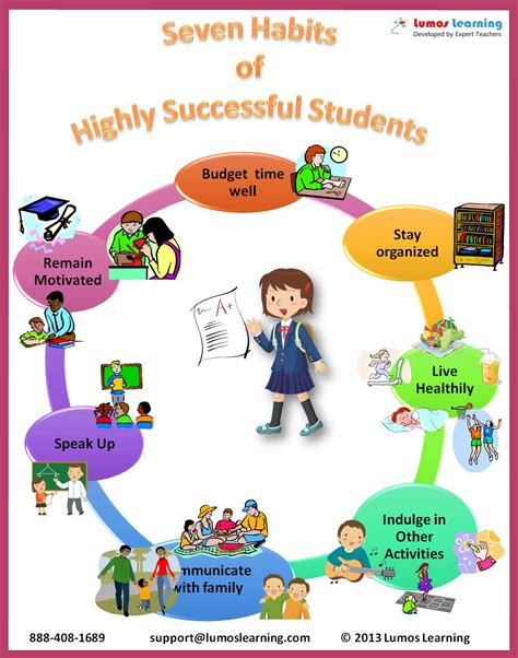 7 Of My Favorite Study Habits And Helpers by The Seven Habits Of Successful Students Lumos Learning