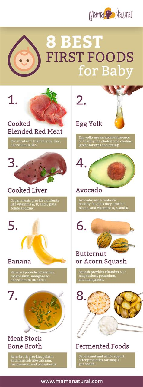 10 Best Foods Your Baby The Surprising Best Foods For Baby