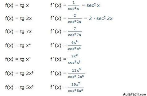 derivada de coseno cuadrado curso gratis de derivadas derivadas trigonom 233 tricas
