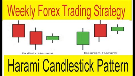 candlestick pattern in urdu forex bearish harami candlestick pattern special trading