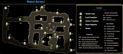 Vanity Armor Market District Official Sword Coast Legends Wiki