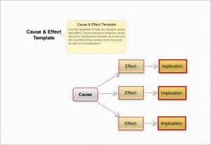 Cause And Effect Template by Cause And Effect Outline Cause And Effect Template For