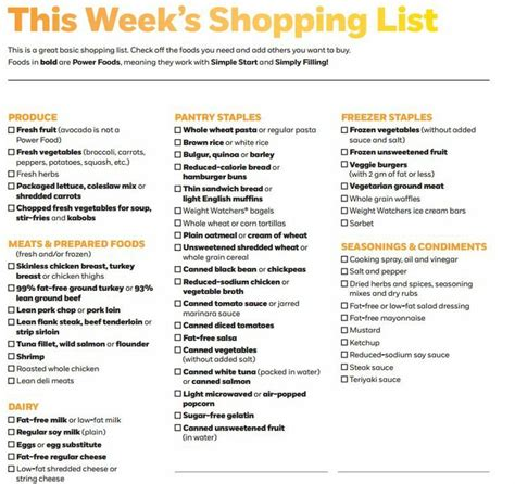 printable weight watchers shopping list weight watchers basic shopping list food healthy