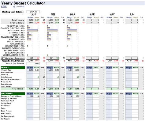 financial excel templates oyle kalakaari co