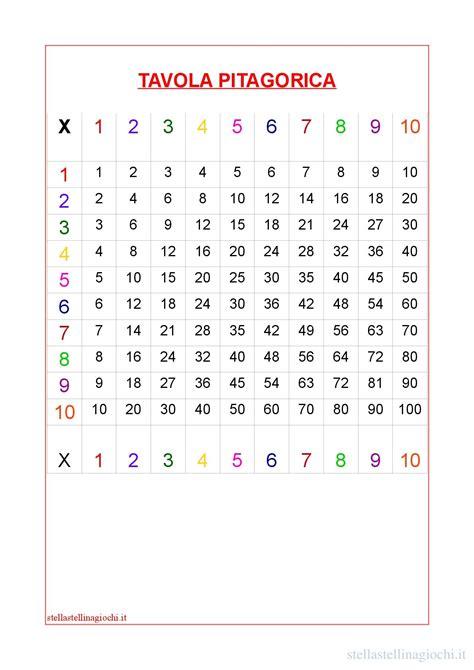 tavola matematica schede didattiche di matematica tavola pitagorica sul